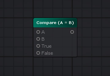 CompareAEqualsB.jpg