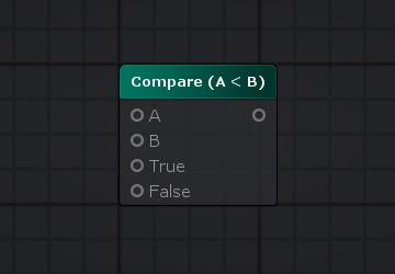 CompareALessB.jpg