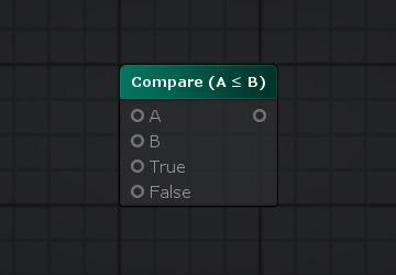 CompareALessOrEqualB.jpg