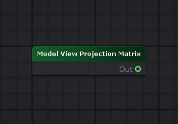 ModelViewProjectionMatrix.jpg