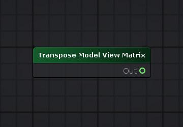 TransposeModelViewMatrix.jpg