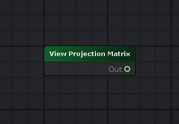 ViewProjectionMatrix.jpg