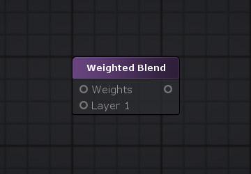WeightedBlend.jpg