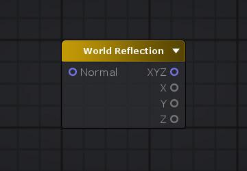 Unity Products:Amplify Shader Editor/World Reflection